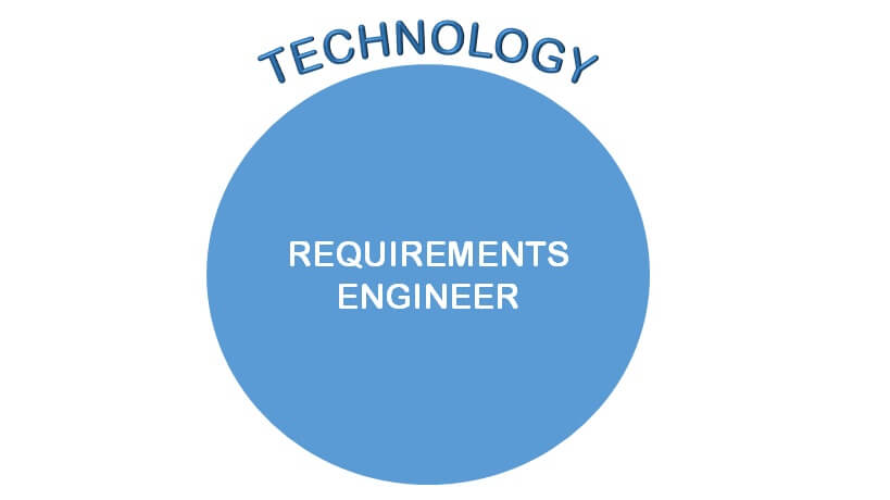 requirements-engineer