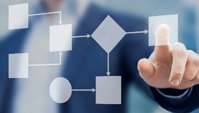 Business Process Modelling Course